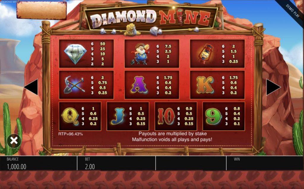 Diamond Mine Megaways-คาสิโน